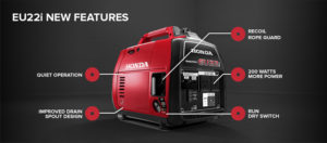 Features of Honda EU22i Generator